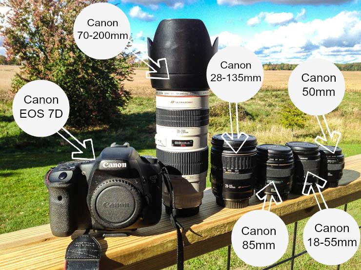 CanonEquipment