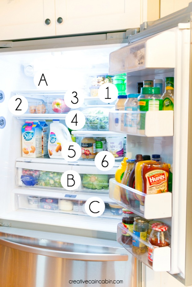 What to Put Where When Organizing a Refrigerator