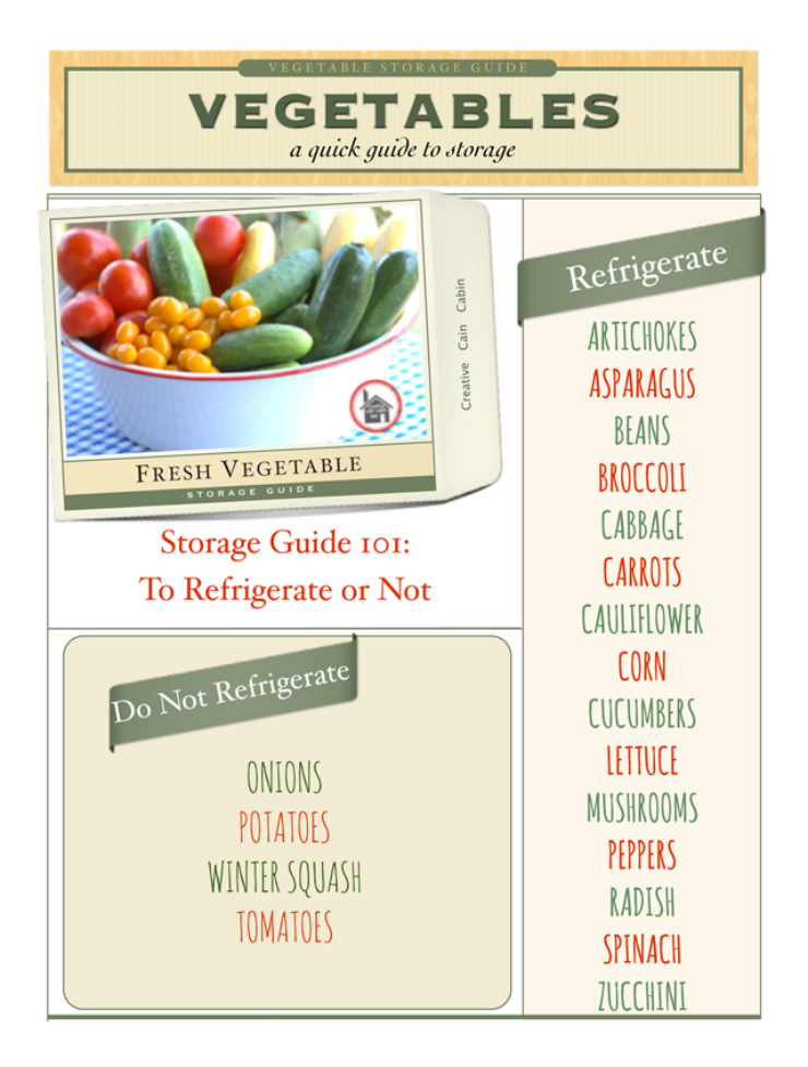 VegetableStorageGuide